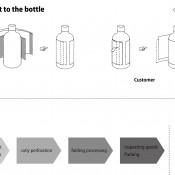 Yomeldar Multi-Layer Paper Label