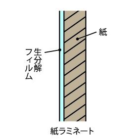 構成イメージ図